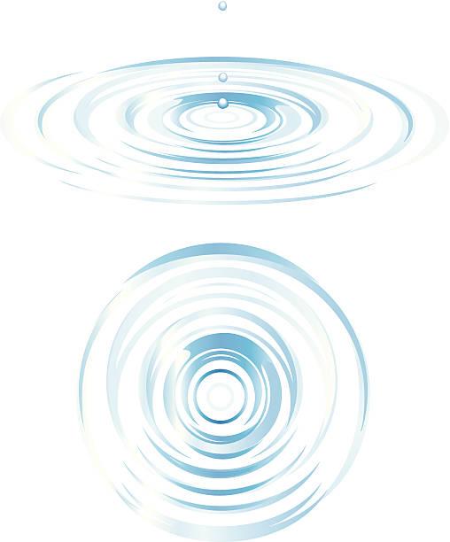 górze i widok z boku ripples - fala woda stock illustrations