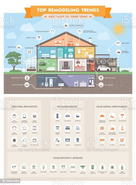 Top house remodeling trends infographic vector id673554484?b=1&k=6&m=673554484&s=612x612&h=a5bd1pwbih8e5hkpjn bmvhrrkthl7hl6ezz0adt6l4=