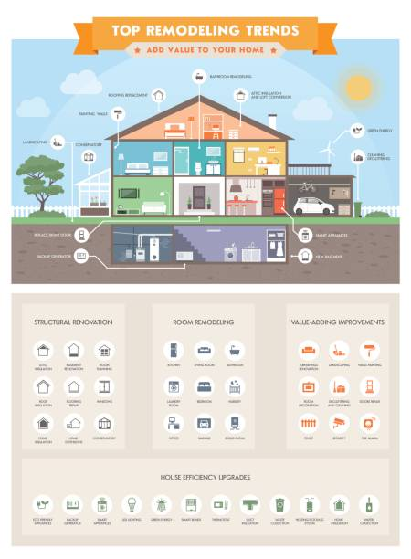 top house remodeling trends infographic - energy saving stock illustrations, clip art, cartoons, & icons