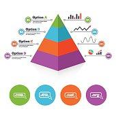 Top-level domains signs. Com, Eu, Net and Org