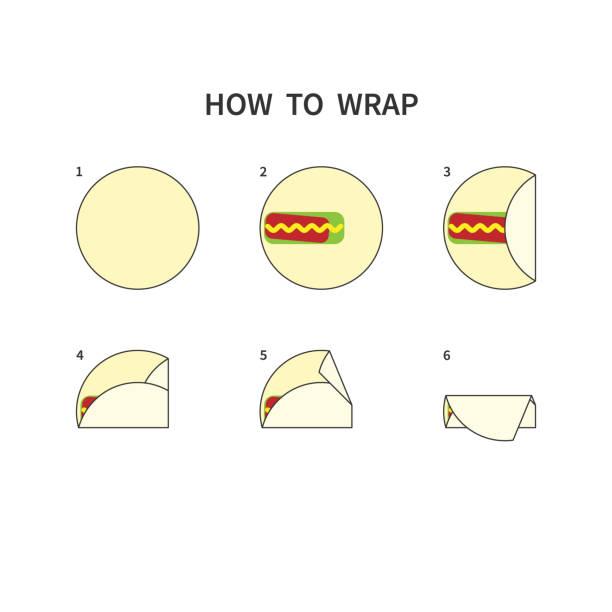 tortilla wickeln guide. burrito-roll-diagramm. gewusst wie: wickeln sie flach - tortillas stock-grafiken, -clipart, -cartoons und -symbole