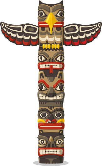 Totem being object symbol animal plant representation family clan tribe