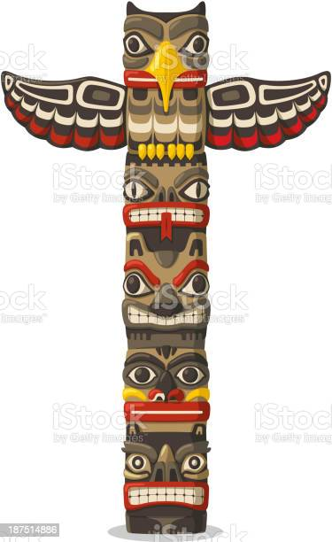 Totem being object symbol animal plant representation family clan vector id187514886?b=1&k=6&m=187514886&s=612x612&h=b7f779yeqsz4fi8 2eo07w7gxdqwggskse2rvl5nw74=