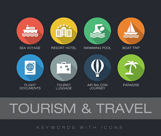 tourism and travel keywords with icons - urlaubsorte stock-grafiken, -clipart, -cartoons und -symbole
