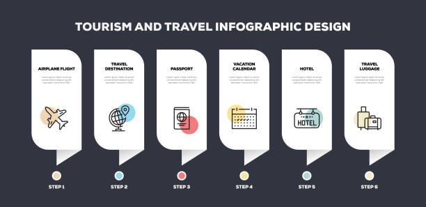 tourism and travel related line infographic design - save the date calendar stock illustrations, clip art, cartoons, & icons