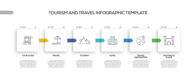 Tourism and Travel Related Process Infographic Template. Process Timeline Chart. Workflow Layout with Linear Icons
