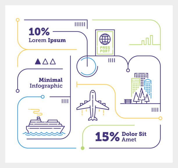 Tourism Mini Infographic Vector Infographic Line Design Elements for Tourism airport drawings stock illustrations