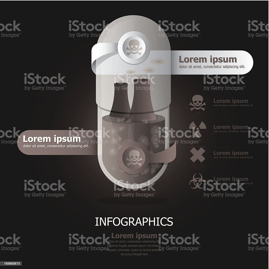 Toxic Pollution Pill Capsule Design Template royalty-free stock vector art