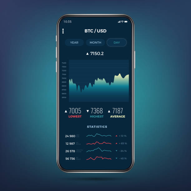 Trade exchange app on phone screen. Mobile banking cryptocurrency ui. Online stock trading interface vector eps 10 Trade exchange app on phone screen. Mobile banking cryptocurrency ui. Online stock trading interface vector eps 10. Illustration of mobile banking crypto currency, bitcoin and dollar banking silhouettes stock illustrations