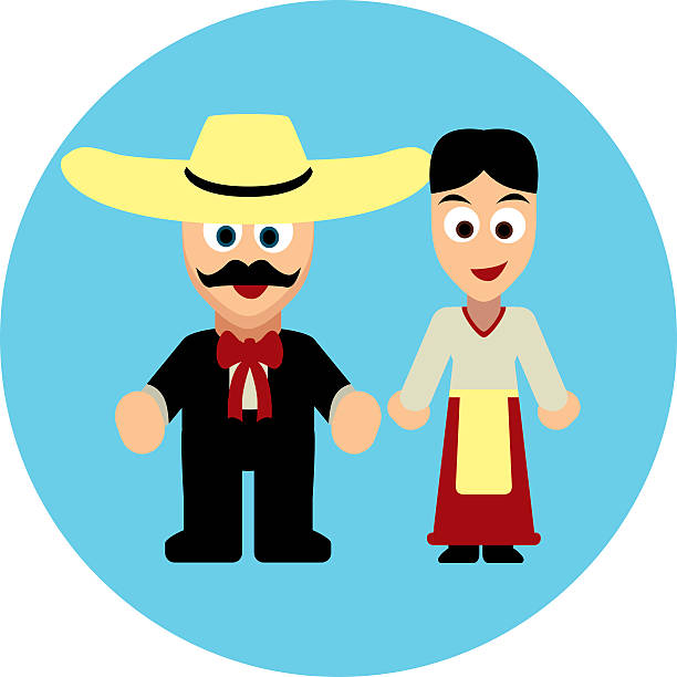 Traditional costumes icon - Mexicans and Latinos vector art illustration