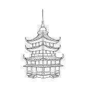 Traditional Japanese, Chinese, Asian pagoda