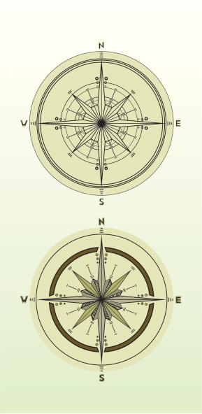 Traditional Marine Compass.