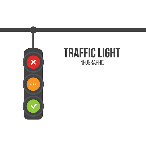traffic light signals - stoplights stock illustrations, clip art, cartoons, & icons