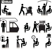 Vectored people traveling by train. Based on 1970s AIGA icon designed for the US Department of Transport. This figure is based on the standard sized stick figure rather than the compact version. The format can be blown up to any size without loss of quality.
