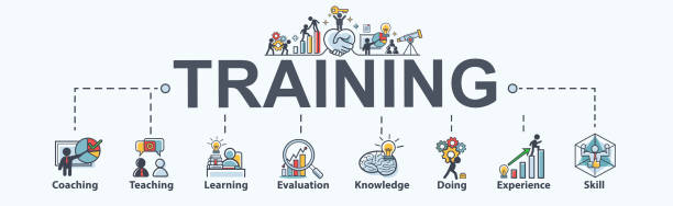 Training banner web icon for business and Seminar, coach, teaching, learn, evaluation, knowledge, doing, experience and skill. Minimal vector infographic. Training banner web icon for business and Seminar, coach, teaching, learn, evaluation, knowledge, doing, experience and skill. Minimal vector infographic. training stock illustrations