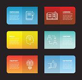 Training Infographic Design Template