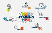 istock Trainingt concept. Infographics. Chart with keywords and icons. Time management vector illustration. 1295634358