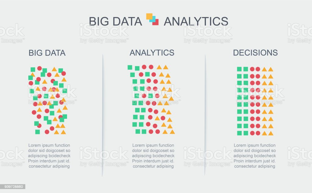 BIG DATA transformed through Analytics into informed Decisions for smart business planning. Information companies have about their clients analyzed to understand future trends and make sense vector art illustration