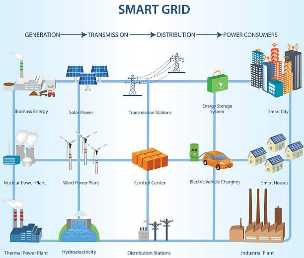 送電および流通スマートグリッド電力業界内で構造 ベクターアートイラスト