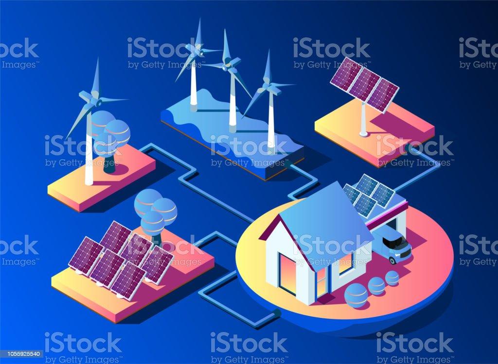 Übertragung Von Solar Und Windenergie Für Zu Hause ...