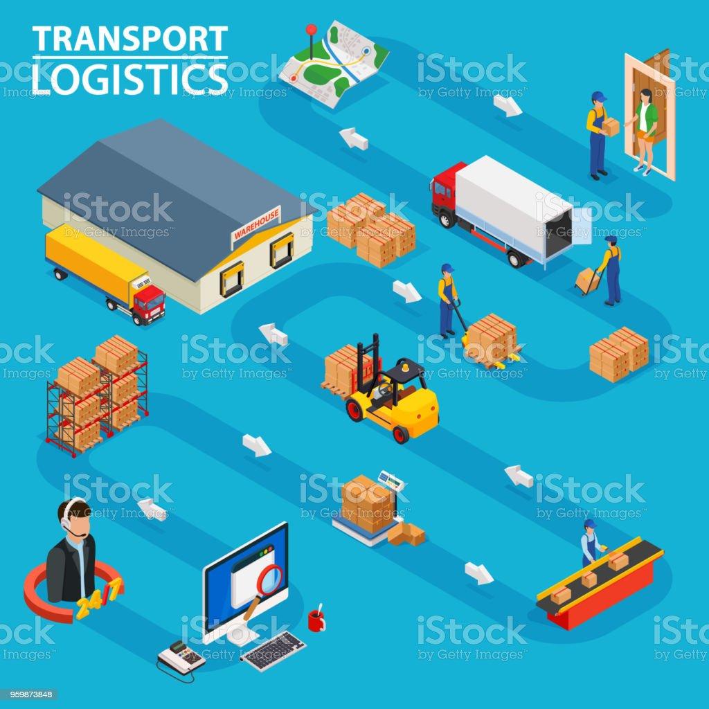 Logistique du transport. Indique l'ordre de traitement de la commande de marchandise à la livraison à la porte. - Illustration vectorielle