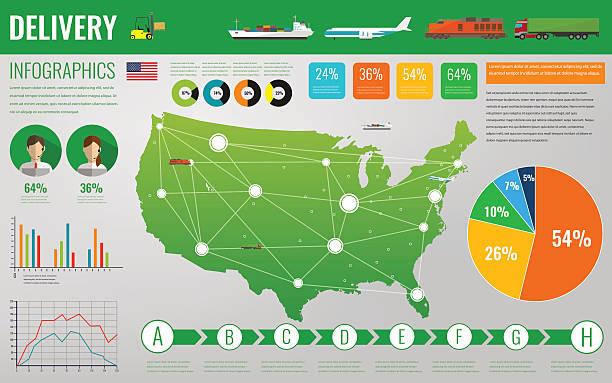 ilustraciones, imágenes clip art, dibujos animados e iconos de stock de estados unidos de transporte y logística. - suministros escolares