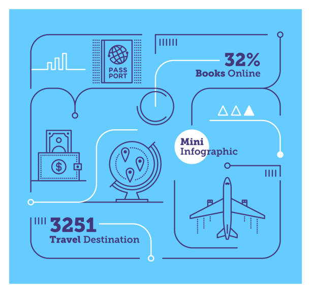 Transportation Mini Infographic Vector Infographic Line Design Elements for Air Transportation airport designs stock illustrations