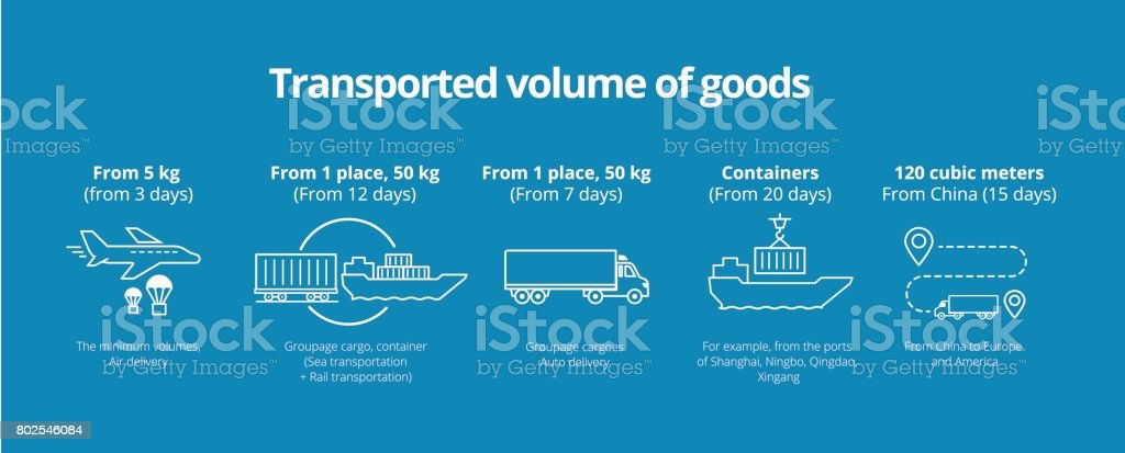 Transported volume of goods icons Infographic. Shipping delivery transportation. Banner teasers with text vector art illustration