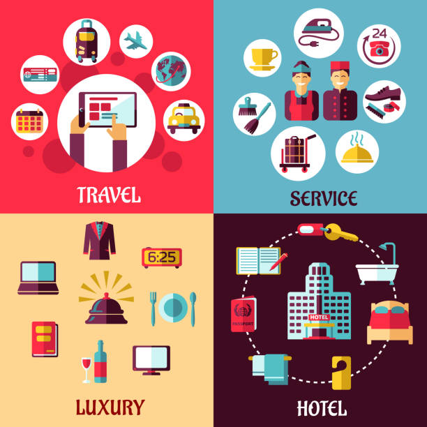 an analysis of hotel online internet news service in hospitality industry
