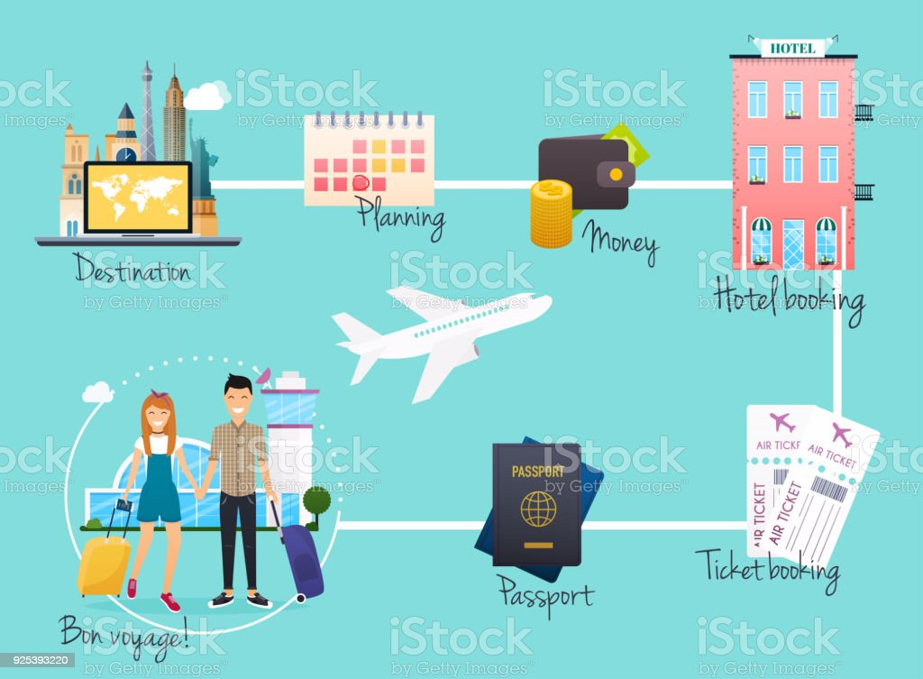 Travel and tourism infographic infographics for business web sites travel and tourism infographic infographics for business web sites presentations advertising gumiabroncs Images