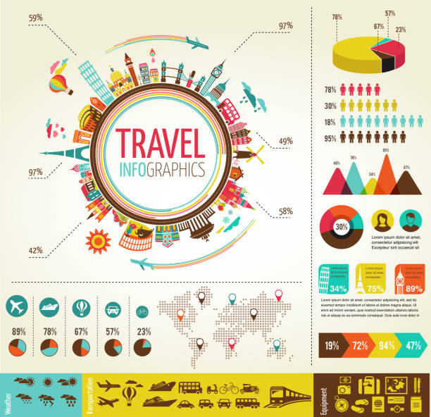 travel and tourism infographics with data icons, elements - europe travel stock illustrations, clip art, cartoons, & icons