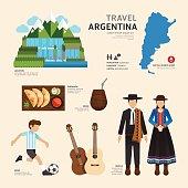 Travel Concept Argentina Landmark Flat Icons Design .Vector