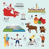 Travel Concept Canada Landmark Flat Icons Design .Vector Illustration