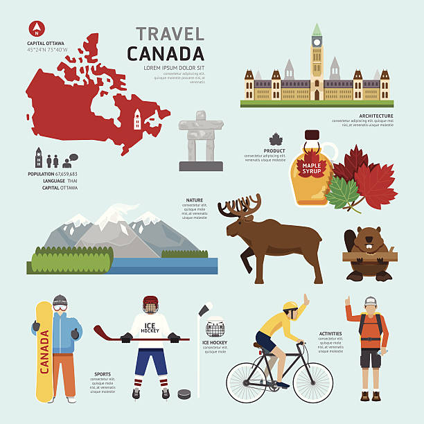 Travel Concept Canada Landmark Flat Icons Design .Vector Travel Concept Canada Landmark Flat Icons Design .Vector Illustration maple syrup stock illustrations