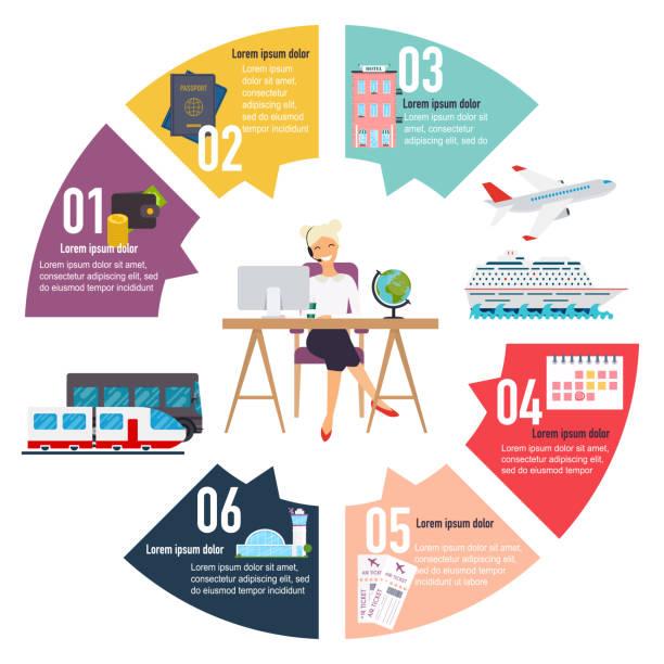 旅行コンセプト インフォ グラフィック。テーブルに座っている女性。飛行機、客船、列車、自動予約の休暇。フラットなデザイン現代ベクトル図の概念。 - 旅行代理店点のイラスト素材/クリップアート素材/マンガ素材/アイコン素材
