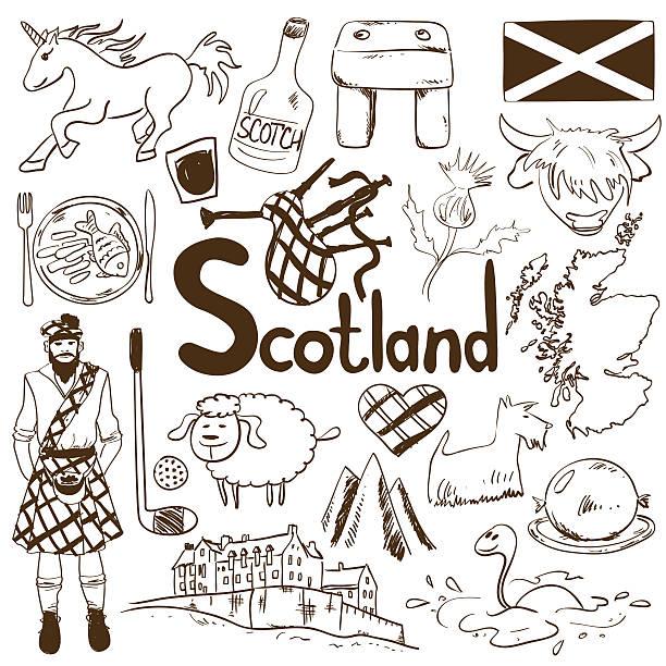 travel concept of scotland symbols. - haggis stock illustrations, clip art, cartoons, & icons