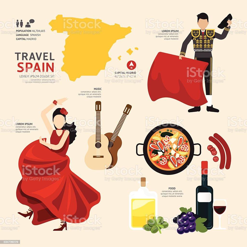 スペインの旅行コンセプトフラットアイコンのデザイン.Vector ランドマーク ベクターアートイラスト