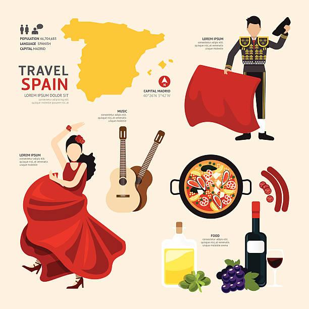 Travel Concept Spain Landmark Flat Icons Design .Vector vector art illustration
