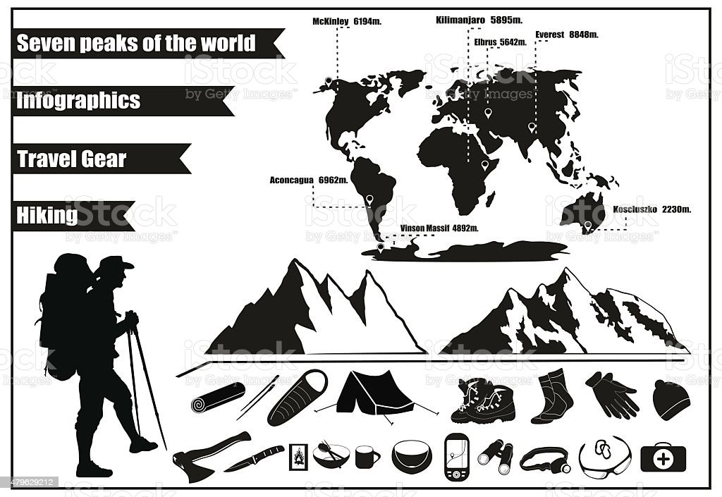 Travel gear icons with mountain infographics and hiking elements. vector art illustration