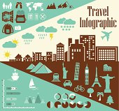 This set of travel infographic elements includes everything you need to design a great looking inforgraphic: graphs, demographics, weather icons, transportation, landmarks, pie charts and much more.