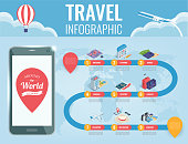 Travel infographic in isometric style. Infographics for business, web sites, presentations, advertising. Travel and Tourism concept. Vector