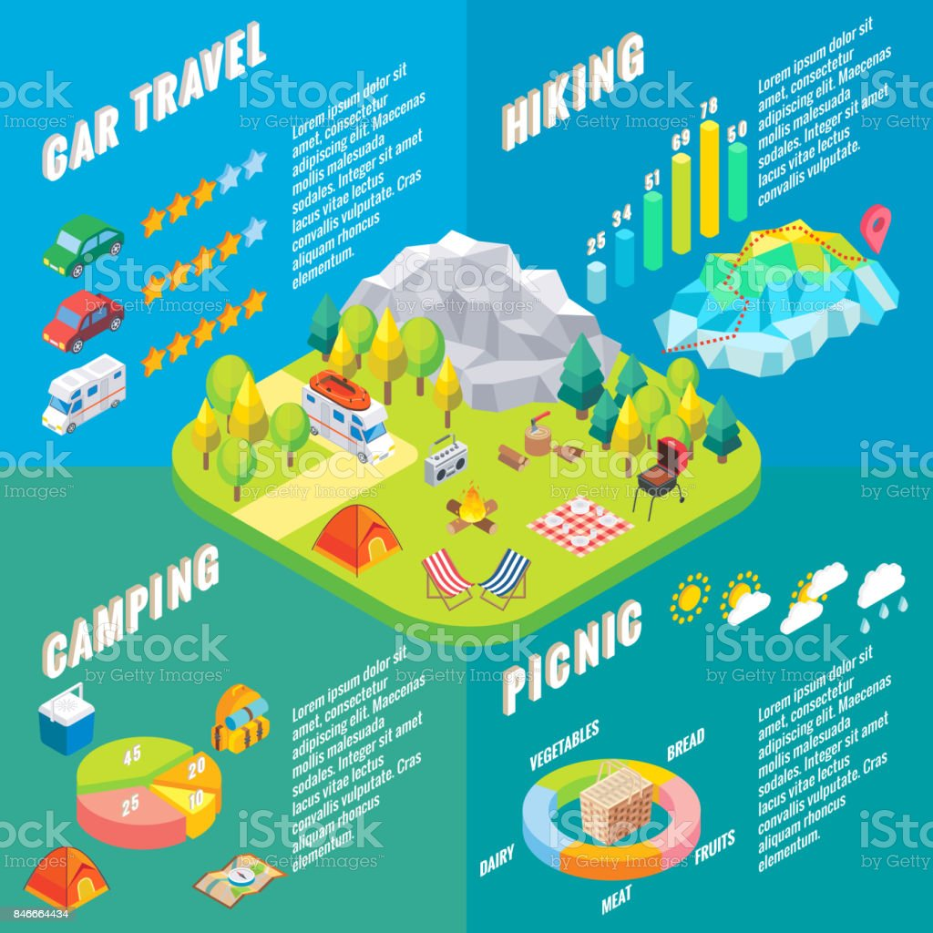 Travel infographic in vector isometric style. Camping outdoor activity. Flat 3d isometric design. Family vacation and hiking vector art illustration