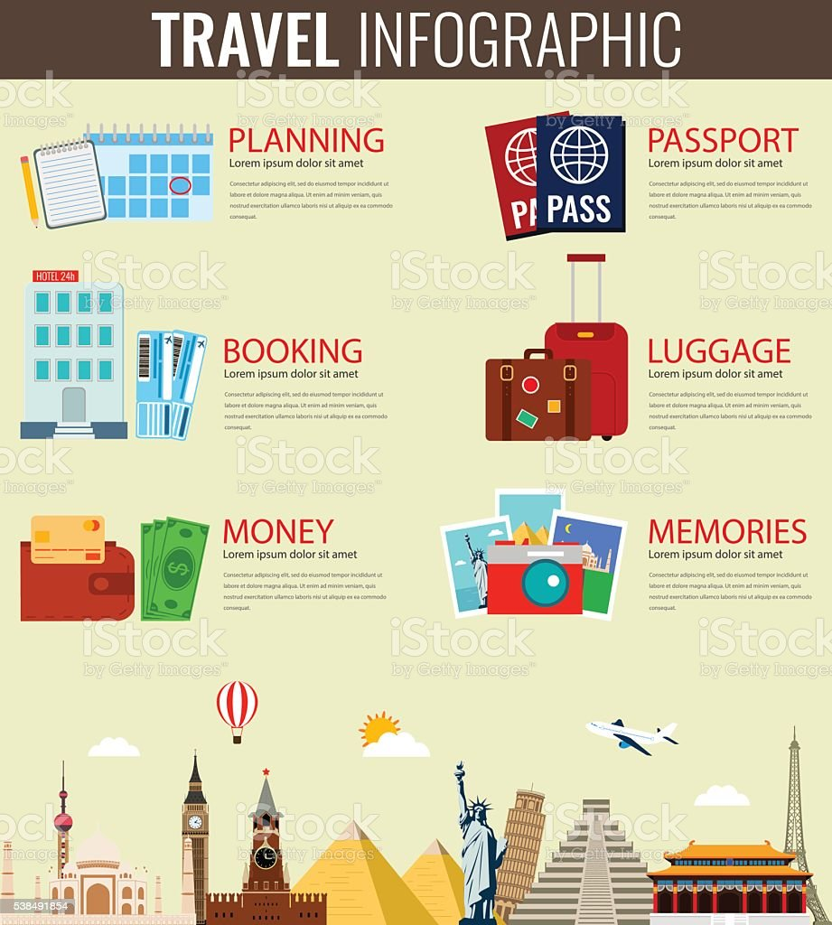 Travel Infographic Infographics For Business Web Sites ...