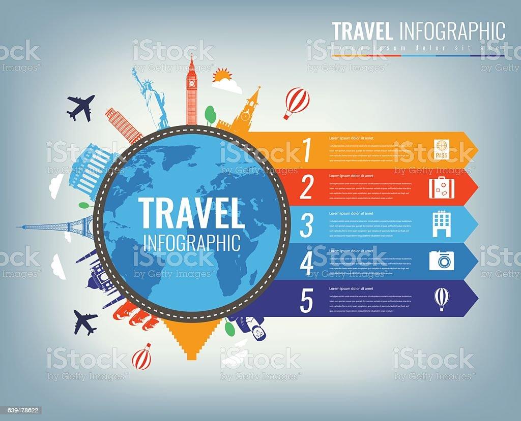 Реклама сайта путешествий контекстная проверка орфографии