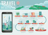 Travel infographic. Infographics for business, web sites, presentations, advertising. Travel and Tourism concept. Vector