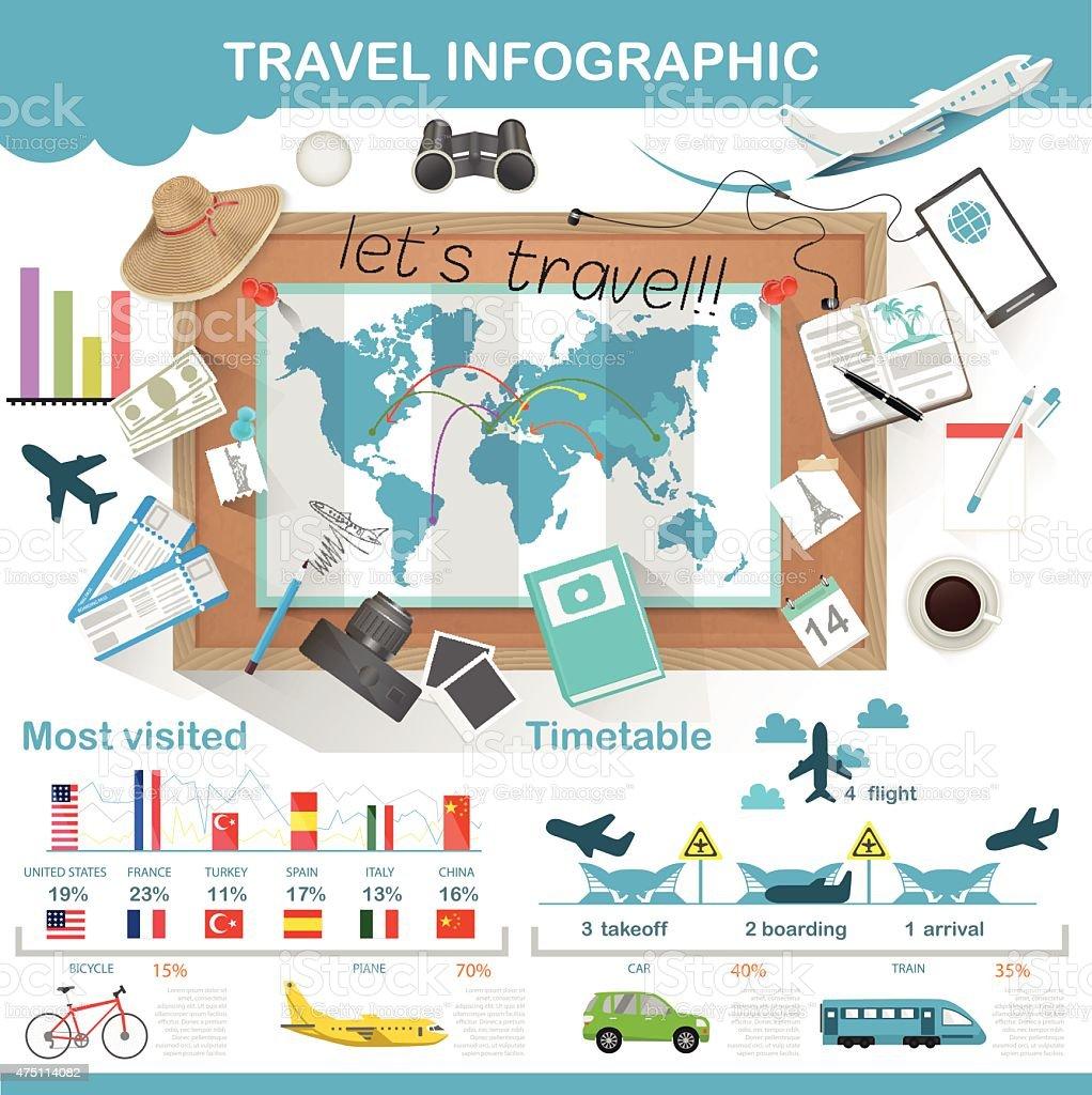 Die Infografik Vorbereitung für die Reise Vektor-illustration – Vektorgrafik