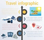 Tourism and travel concept infographic. Template 4 positions. Motorway, passports, visa stamp, card, point, syringe, medical set, dollars,suitcase, tickets, jet, hotel, island, palm, sea, sun, sky
