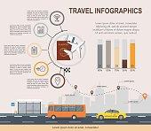 Travel infographic template. Transport service.  Vector Illustration