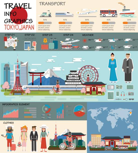 Travel infographic. Tokyo infographic tourist sights of Japan, welcome to Japan. Japan infographic. Travel to Tokyo presentation template,discover asia Travel infographic. Tokyo infographic tourist sights of Japan, welcome to Japan. Japan infographic. Travel to Tokyo presentation template,discover asia tokyo stock illustrations