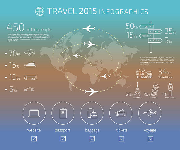 travel infographic - uk travel stock illustrations
